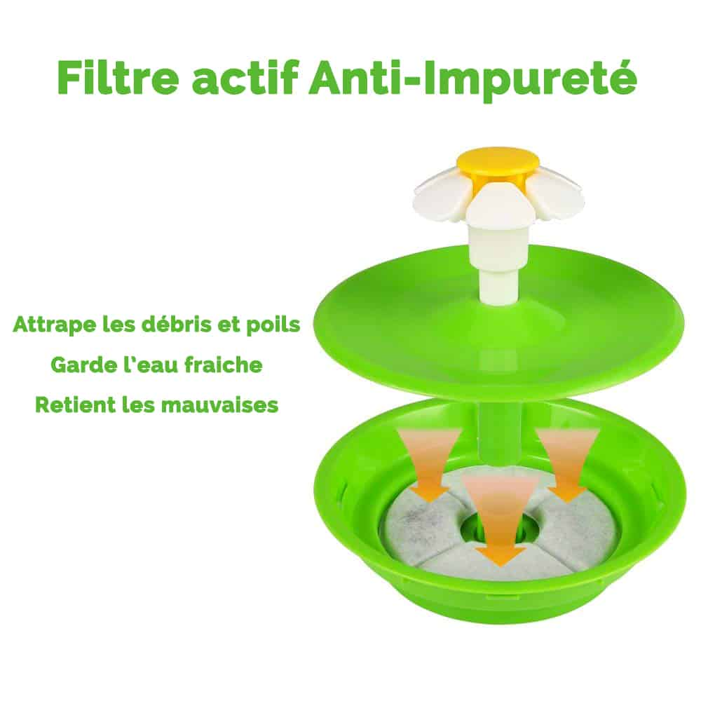 Filtration de la FreshFountain